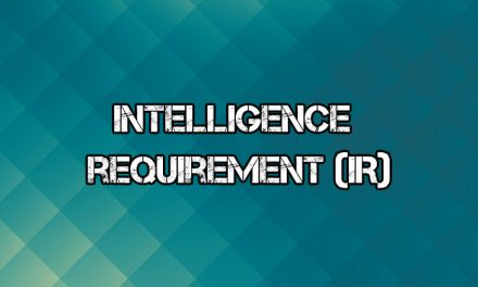 Understanding Intelligence Requirements (IRs) in Cyber Threat Intelligence Process.