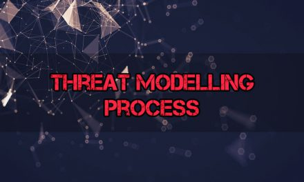 Threat Modelling Process in Cyber Security
